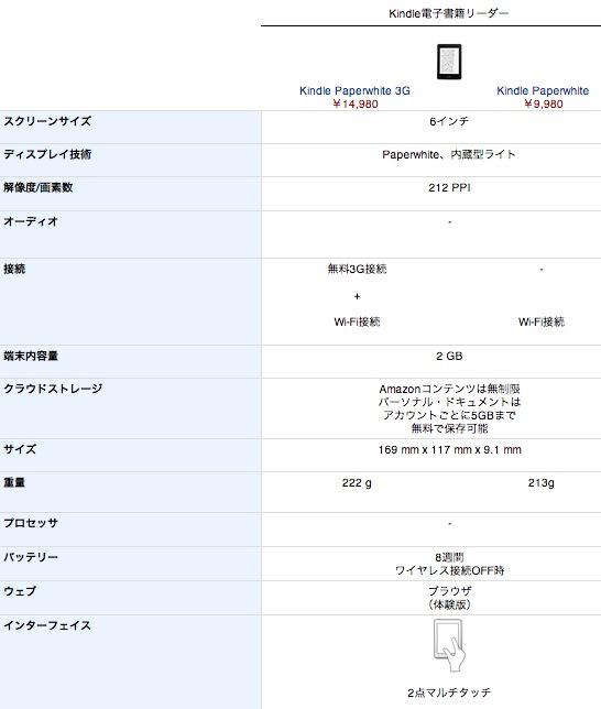 スクリーンショット 2013-09-22 0.49.02